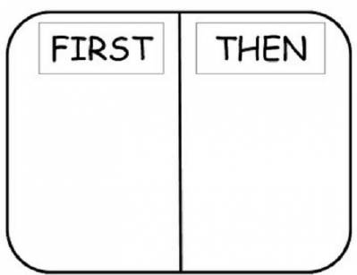 Agile image for first then board printable
